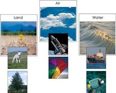 Land, Air, and Water Matching Cards  Perfect for your Geography or Cultural area!