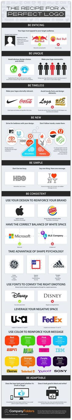 Infographic: Crafting the ideal logo | Articles | Public Relations