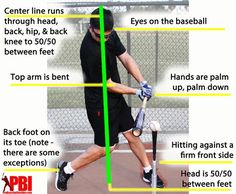 While a baseball swing may differ in many ways from player to player, there are 7 absolutes that all good hitters do at the point of contact with the baseball