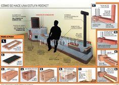 MANUAL PARA CONSTRUIR UNA ESTUFA ROCKET | Biocasa ®