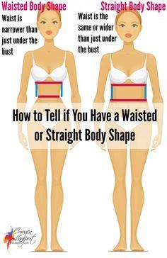 Defining Your Body Shape the Waist