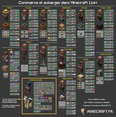 Minecraft 1 14 Villagers: Chart Of All Trades In : Minecraft Minecraft Hack, Minecraft Crafts, Minecraft Building Guide, Images Minecraft, Minecraft Banner Designs, Amazing Minecraft, Minecraft Tutorial, Minecraft Blueprints, Minecraft Redstone Creations