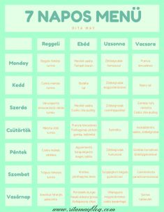 7 napos étrend Meal Planning, Weather, Content, Weather Crafts, Meal Prep