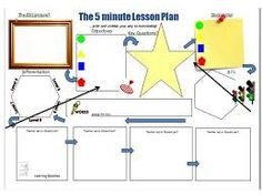 The Minute Primary Lesson Plan A Remix On Ross Fishkind - 5 minute lesson plan template