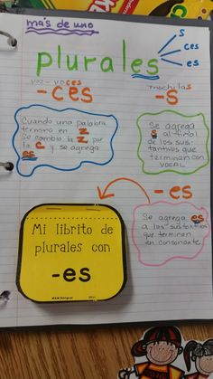 Ideas for grammar work I present some ideas for grammar worked in class. They include the model and template. Dual Language Classroom, Bilingual Classroom, 2nd Grade Classroom, Bilingual Education, Spanish Classroom, Noun Anchor Charts, Spanish Anchor Charts, Reading Anchor Charts, Spanish Teaching Resources