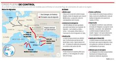 Migración en la UE