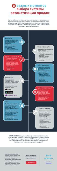 Инфографика: выбор CRM
