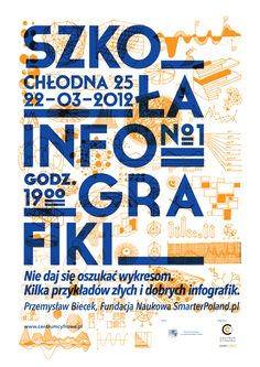 Infographics school by Piotrek Chuchla, via Behance