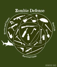 Zombie Apocalypse Survival Defense. This is now my shopping list for when zombies come. You know they will...
