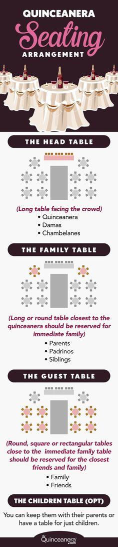 Wow your guests the moment they step inside the venue by displaying a creative seating chart, welcoming and guiding them to their seat with style.
