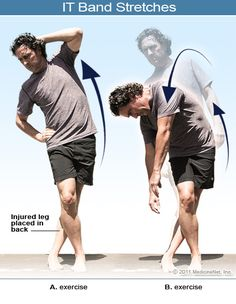 Home Exercise Iliotibial Band Stretch | ... stretches and exercises are beneficial for iliotibial band syndrome