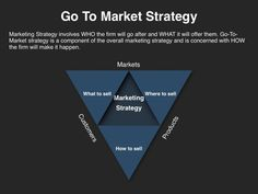 Go-to-Market Strategy - The Role of Partners | Go-to-Market ...