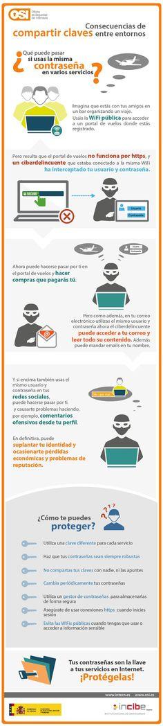 Una infografía para concienciarnos sobre lo peligroso que resulta utilizar siempre la misma contraseña en distintos servicios, redes sociales, webs, etc.