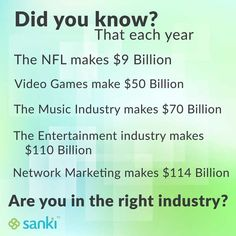 Network Marketing is one of the biggest industries in the United States annually.