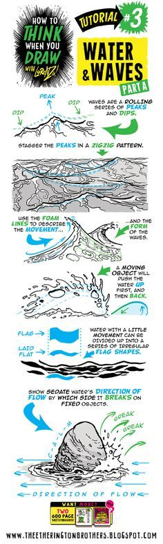 How to think when you draw with Lorenzo Water & Waves (Part A) Drawing Techniques, Drawing Tips, Drawing Reference, Illustrator Tutorials, Art Tutorials, Drawing Tutorials, Draw Tutorial, Water Drawing, Sea Drawing