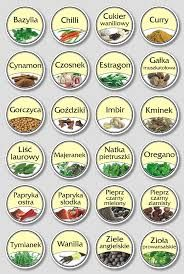 Etykiety przypraw - Hledat Googlem Spice Jar Labels, Spice Jars, Kitchen Canvas, Pin On, Slime Recipe, Decoupage, Diy And Crafts, Decorative Plates, Spices