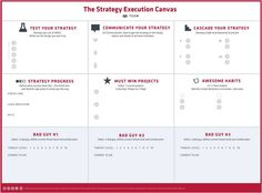 strategy implementation plan template with implementation plan steps explained