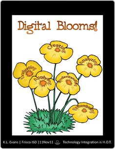 Cool website on using technology for the Bloom's Taxonomy