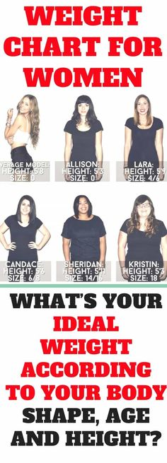 Weight Chart For Women: What's Your Ideal Weight According to Your Body Shape, Age And Height? - Health Care & Fitness Tips Height To Weight Chart, Height And Weight, Ideal Weight Chart, Baby Weight Chart, Weight Charts For Women, Body Proportions, Ideal Body, Natural Healing, Natural Skin