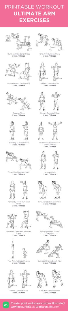 ULTIMATE ARM EXERCISES:my visual workout created at WorkoutLabs.com • Click through to customize and download as a FREE PDF! #customworkout