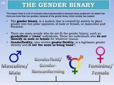 54 Best Visualizing Gender Identity: Binaries, Spectrums