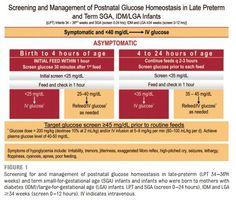 neonatal hypoglycemia - Google Search