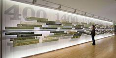 timeline wall displays - Google 搜索