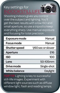 Best camera settings for indoor still life photography | Digital Camera World: