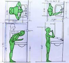 Top 35 Useful Standard Dimensions - Engineering Discoveries Bathroom Furniture, Home Furniture, Furniture Design, Bathroom Layout, Bathroom Interior Design, Petit Camping Car, Bathroom Dimensions, Bathroom Floor Plans, Plumbing Installation