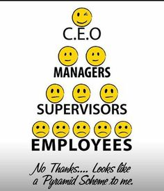To the people that work in corporate America, network marketing is not a pyramid scheme.  You job in Corporate America is a pyramid scheme.  Want  proof?  Look at this picture.
