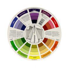1000 id es sur le th me cercle chromatique sur pinterest - Roue chromatique peinture ...