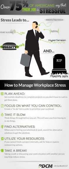 Secrets to stress management techniques. Learning how to manage workplace stress is important because stress can pave the way for serious health conditions like asthma, obesity, high blood pressure, heart disease and even premature death. http://blog.pdcm.com/how-to-manage-workplace-stress/