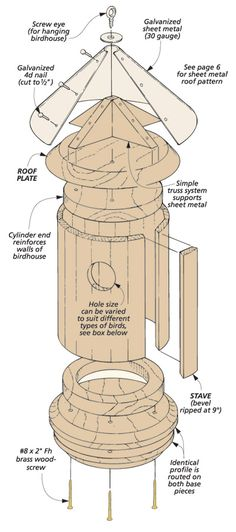 "Building a Round, Coopered Birdhouse: When I think of woodworking, the first thought is usually building a birdhouse in the garage with a parent or grandparent over a weekend. Most of the time it's not much more than a box with a roof and a hole in the front, but this birdhouse design cuts all the corners. Plus, when you get this project done, you just might want it to hang a-""round"" for a while."