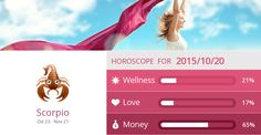 Scorpio Wellness, Love and Money predictions for 2015/10/20. Are they accurate? Pin=Yes | Favorite=No