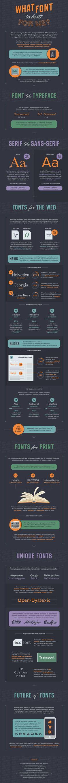 Todo lo que necesitas saber sobre las #tipografías #infografia
