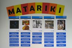 Christchurch City Libraries Matariki for Kids resource page Early Childhood Activities, Early Childhood Education, Library Activities, Activities For Kids, Classroom Resources, Maori Words, Kindergarten Music, Food Art For Kids, Nz Art