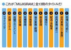 「mujigram」の画像検索結果