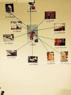 Le Gille de Binche - Les différentes parties du costume - Affichage fait en classe Gilles, Folklore, Traditional Outfits, Ceiling Fan, Costumes, Billboard, Belgium, Preschool, Dress Up Clothes