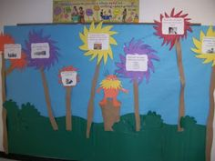 Malarie of You Can Make The Sunshine Anytime created this great Lorax-themed bulletin board to teach her students how they can do their part to take care of the earth – perfect for Read Across America or Earth Day!
