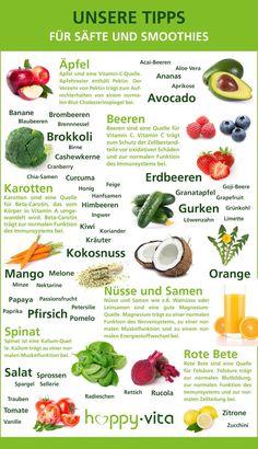 Grüner Smoothie zum Abnehmen des Gatimi-Rezepts