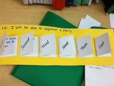 Story sequence foldable