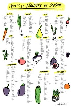 Seasonal Fruit and Vegetable Calendar - CobbleCamp - Diet and Nutrition Healthy Cooking, Cooking Tips, Healthy Life, Healthy Eating, Healthy Food, Caesars Salad, Veggie Recipes, Healthy Recipes, Fruit In Season