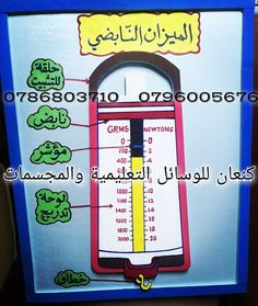 الميزان النابضي Projects To Try School Science