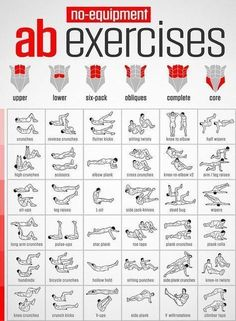 Abdominal Exercises, Abdominal Muscles, Tummy Exercises, Abdominal Workout, Ab Exercises For Women, Morning Exercises, Fitness Exercises, Reduce Belly Fat, Lose Belly Fat