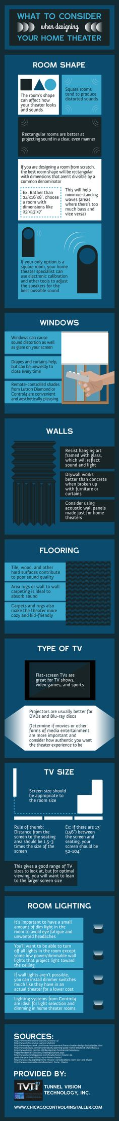 What to Consider When Designing Your Home Theater  #HomeTheater #Home #infographic