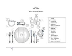 Pin by half pint palates on place settings plating pinterest formal place setting template pronofoot35fo Image collections