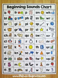 Beginning Sounds Chart - 55 different beginning sounds included - This Reading Mama Phonics Chart, Phonics Rules, Phonics Lessons, Phonics Words, Phonics Worksheets, Alphabet Phonics Sounds Chart, Phonics Blends, Spelling Words, Learning English For Kids