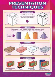 Presentation Techniques | Design Technology Educational Poster