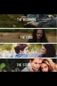 Twilight to Breaking dawn.
