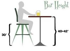 Image result for bar counter designs